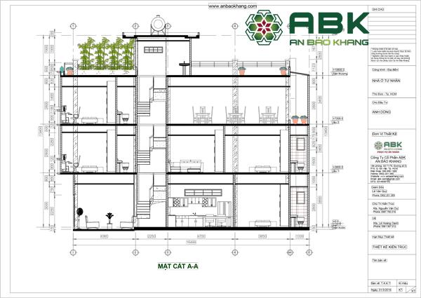 Xây dựng nhà phố trọn gói