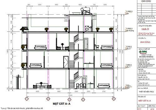 Tính chi phí xây dựng