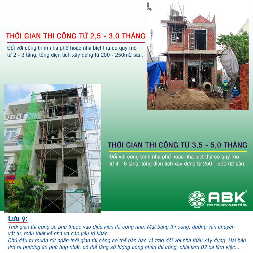 Thời gian thi công xây dựng nhà phần thô