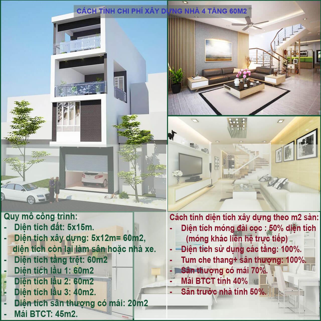 Chi phí xây nhà 4 tầng 60m2