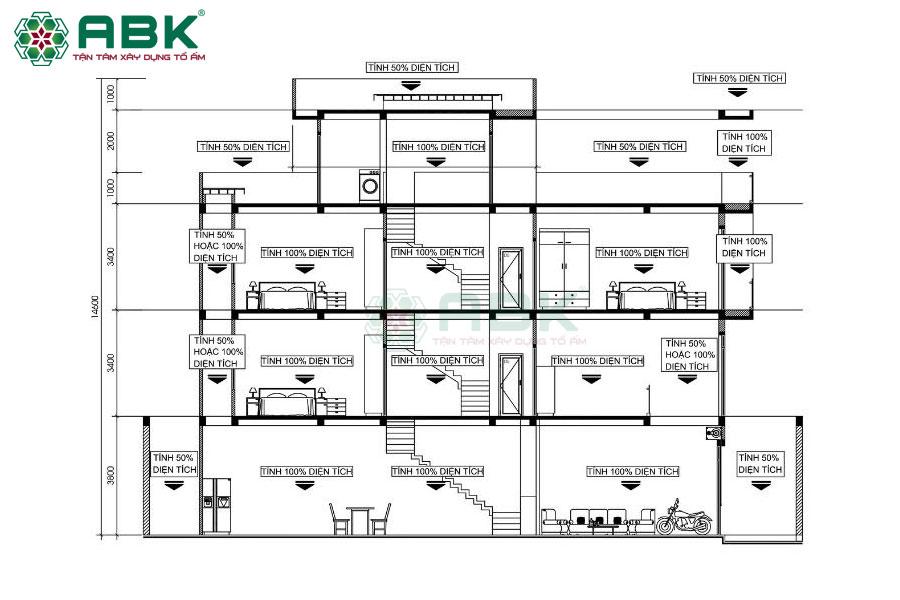 Cách tính diện tích xây dựng theo m2 tại quận 12